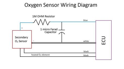 jeep o2 sensor wiring diagram heated oxygen sensor wiring