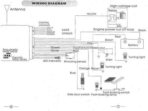 dei wiring diagrams wiring free printable wiring