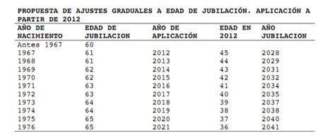 porcentajes de aportes a la seguridad social en colombia 2016 porcentajes pagos seguridad social empleador 2016