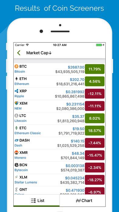 bitconnect apk bitcoin tracker coin market cap screener app download