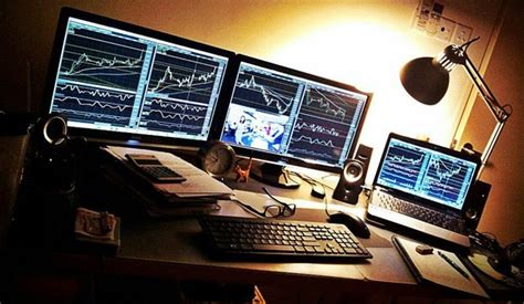 about best trading tools and information futures