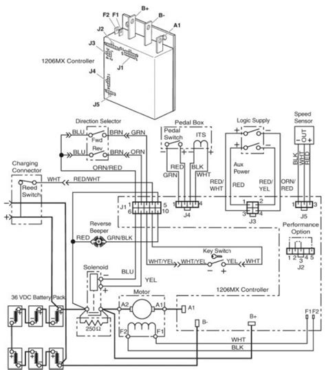 ezgo txt wiring diagram wiring diagram and schematic