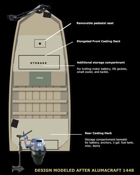 alumacraft boats headquarters wanted 14 15ft jon boat