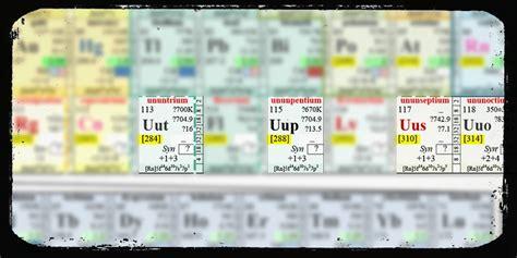 tavola periodica n cambia la tabella degli elementi aggiunti quattro nuovi