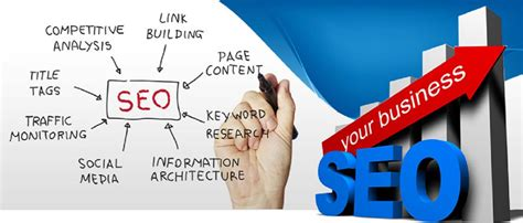 Best Seo Services by Best Seo Services Used In The World Today A Term