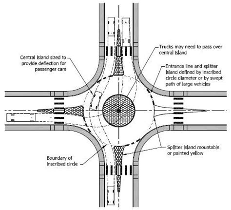 road design guidelines uk 151 best roundabouts images on pinterest