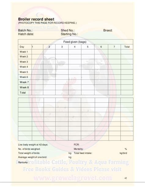 Poultry Farming Training Course Poultry Record Keeping Templates