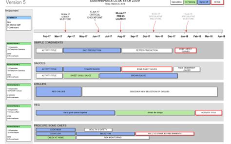 visio roadmap the best way to communicate plans