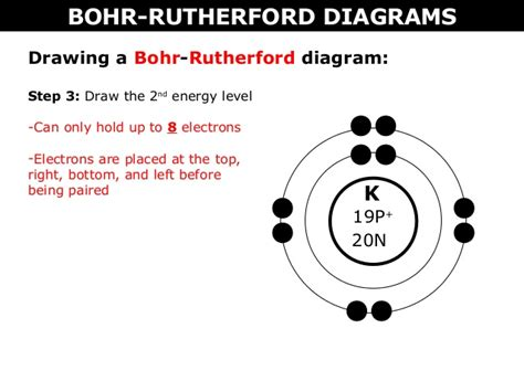 bohr diagram for potassium bohr diagram potassium