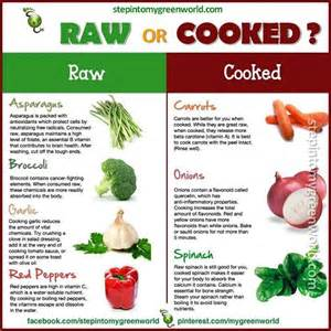 Healthy Kitchen Tips by Top Cancer Fighting Foods Cancer Fighting Foods