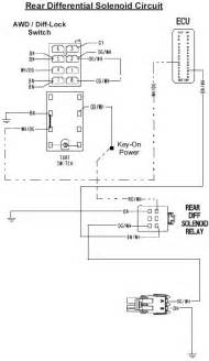 polaris ranger xp 700 4x4 rear differential solenoid circuit diagram