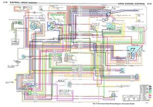 1974 firebird wiring diagram wiring download free
