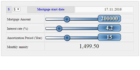 mortgage calculator with pmi taxes insurance downpayment