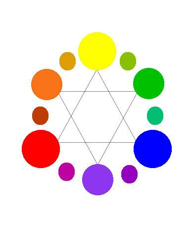 color wheel html color wheel and color theory