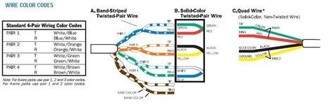 dsl phone wiring diagram wiring diagram and