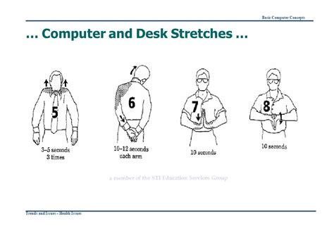 Computer Desk Stretches Ergonomic Tips For Computer Users Ppt