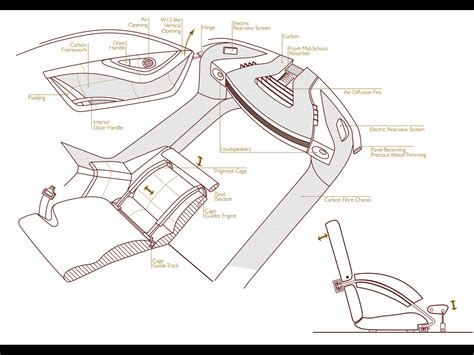 car interior parts diagram car interior parts diagram 26 wiring diagram images
