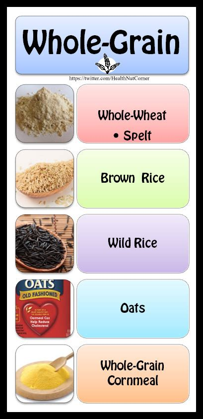 vitamin e whole grains the health nut corner grain confusion part 2 whole grains