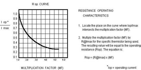 ptc thermistor resistance values thermistor products ntc thermistors ptc thermistors temperature sensors from wecc