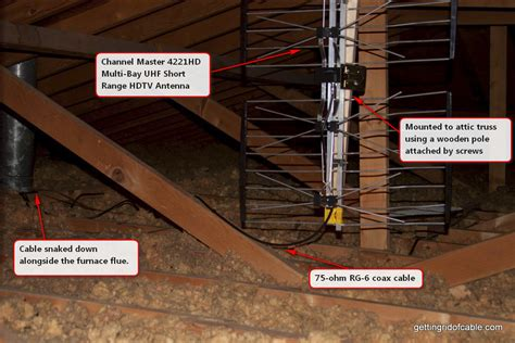 ideas installing ge attic mount antenna for maximum reception scottwalkerforjudge