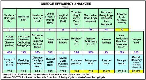understanding motor understanding hydraulic and motor efficiency 28 images