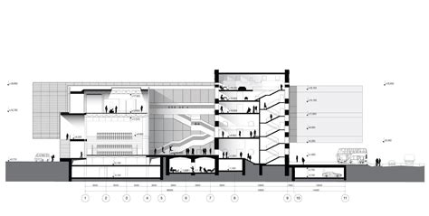 Section 7 1 B by Gallery Of Museum Of Arts Forma 19