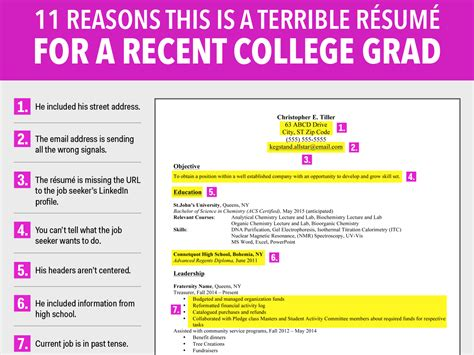 College Grad Resume by Terrible Resume For A Recent College Grad Business Insider