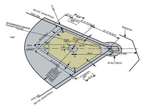 softball diagram fielding pitch softball field diagram below is a diagram of a