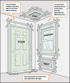 create a safe room build a shelter
