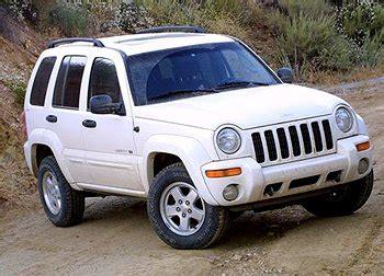 Download Jeep Liberty Kj 2002 2007 Service Manual Pdf
