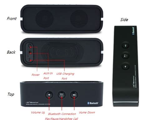 Speaker Usb V 2900 index of 150226 stcom sp 2900 bluetooth speaker