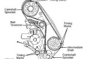 1988 suzuki samurai wiring diagram on suzuki samurai alternator wiring wiring diagram for 1988