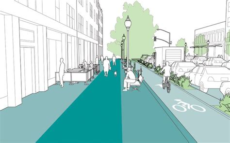 design guidelines portland sidewalks national association of city transportation