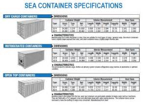 top shipping container dimensions with container