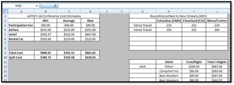 Car Comparison Spreadsheet by Excel Spreadsheets Help Trip Cost Estimator Spreadsheet