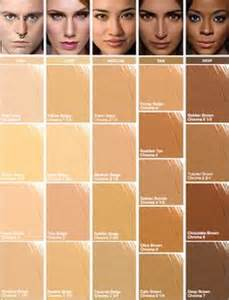 american skin color american skin tone chart search genetics