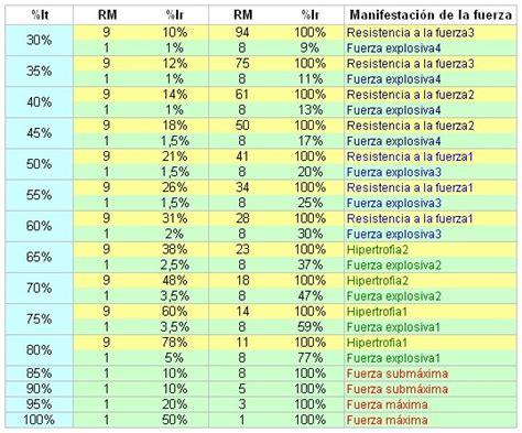 tabla mensual 2016 para el calculo de salarios tablas para calcular sueldos y salarios 2016