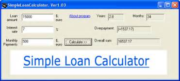 Used Car Loan Calculator Malaysia Car Loan Calculator