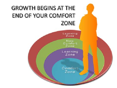 comfort zone home care expanding your comfort zone istiqamah
