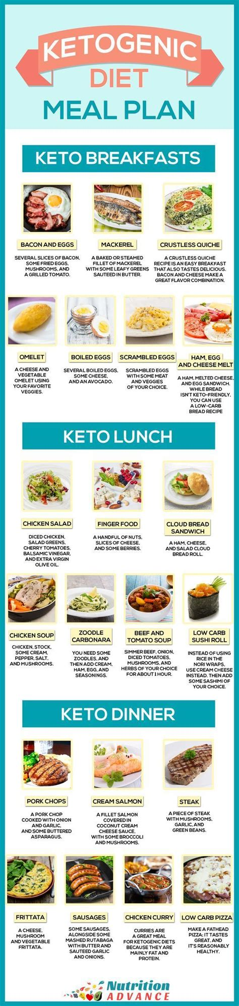 keto diet meals 21 day ketogenic meal plan for weight loss books 25 best ideas about lchf meal plan on