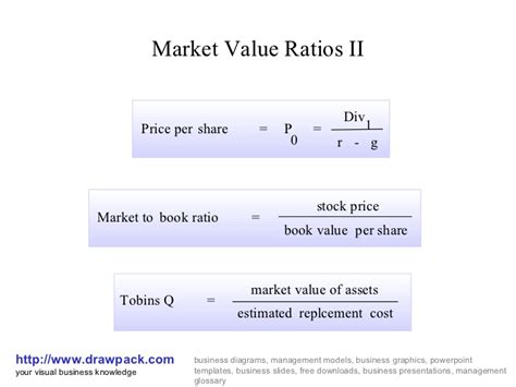 market value ratio ii diagram