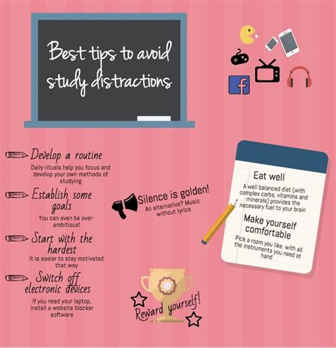 8 Topics To Avoid On A Date by 8 Tips To Avoid Study Distractions