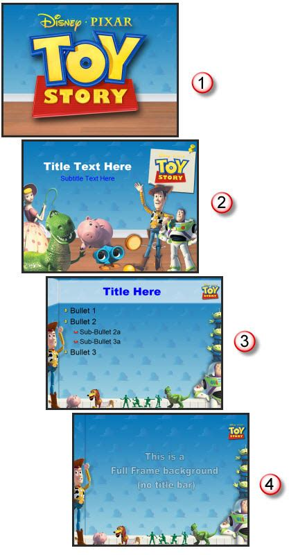 themes in stories powerpoint toy story the template the powerpoint blog