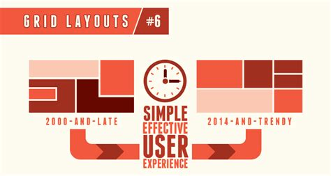 grid layout trend top 10 web design and marketing trends for 2014 web