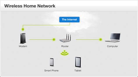 excellent wireless home network diagram photos