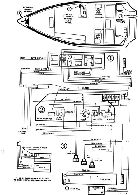 b boat battery wiring diagram boat alternator diagram