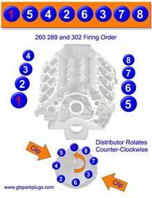 Ford 302 Firing Order Ford 260 289 302 Firing Order Gtsparkplugs