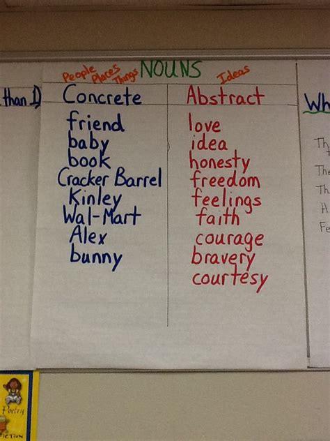 is room a concrete noun best 25 abstract nouns ideas on concrete
