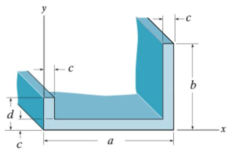 cross sectional area of a beam determine the moment of inertia for the beam s cro