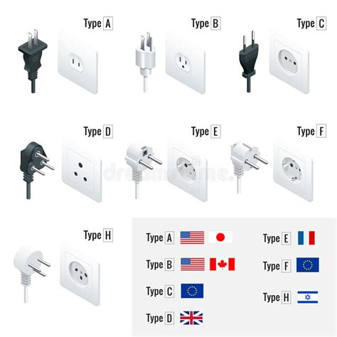 great types of electrical connection images electrical